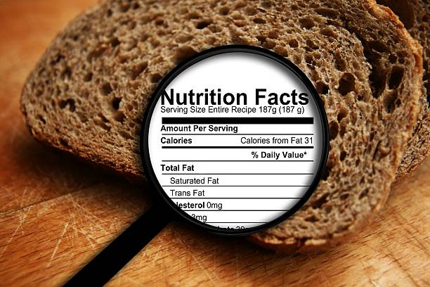 Image result for calorie food label photoshoot