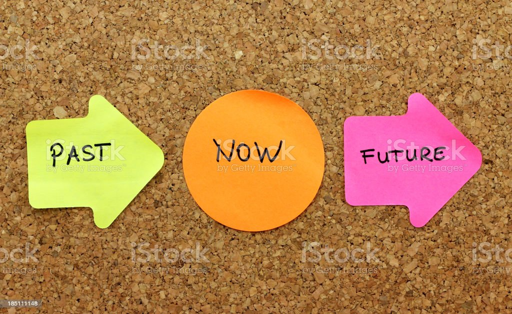 Brightly colored post it bites dyeing Past Now Future royalty-free stock photo