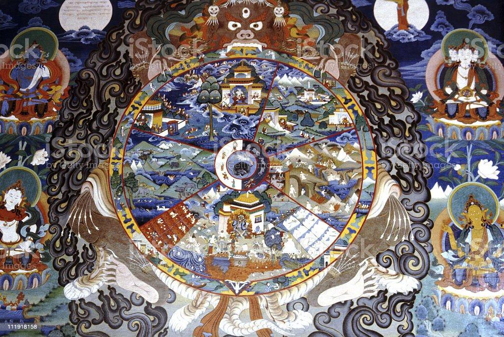 Buddhist wall painting at Bodhnath, Nepal royalty-free stock photo