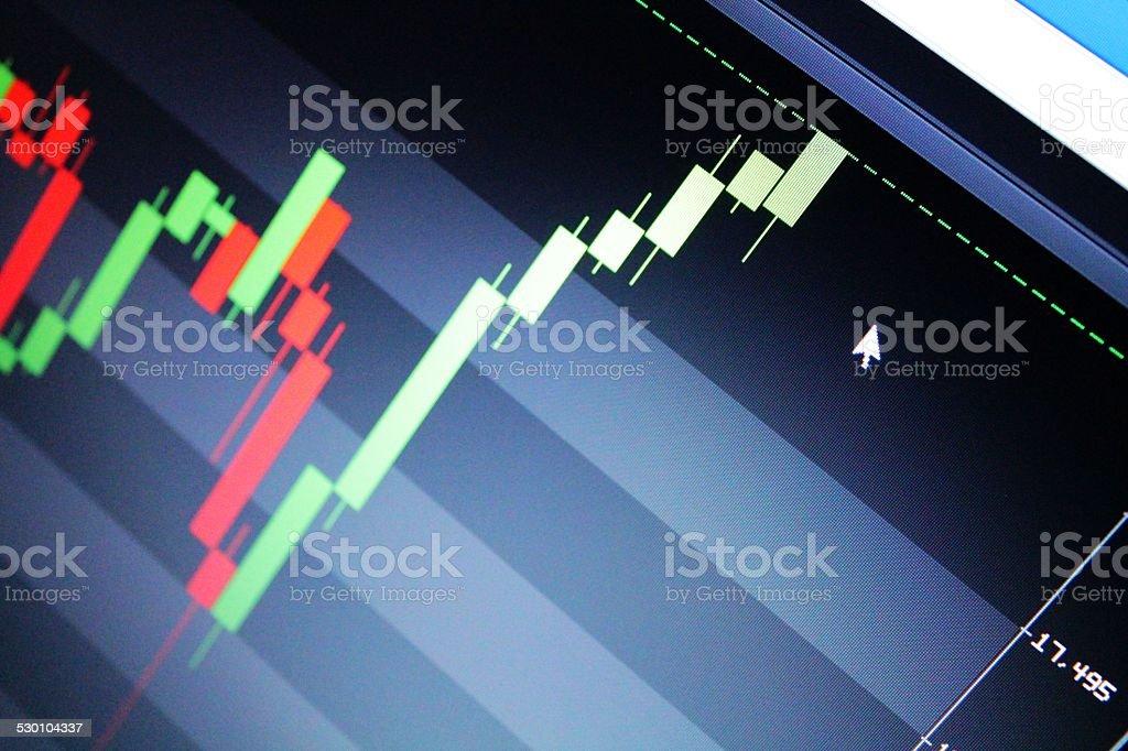 Bullish stock chart stock photo