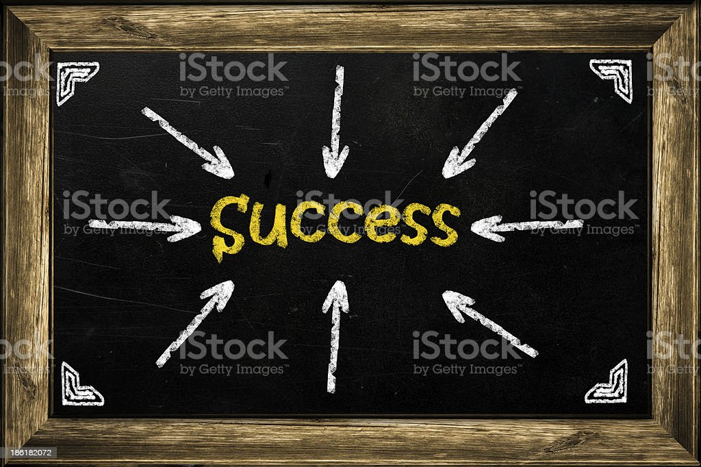 Business access the success on chalkboard royalty-free stock photo