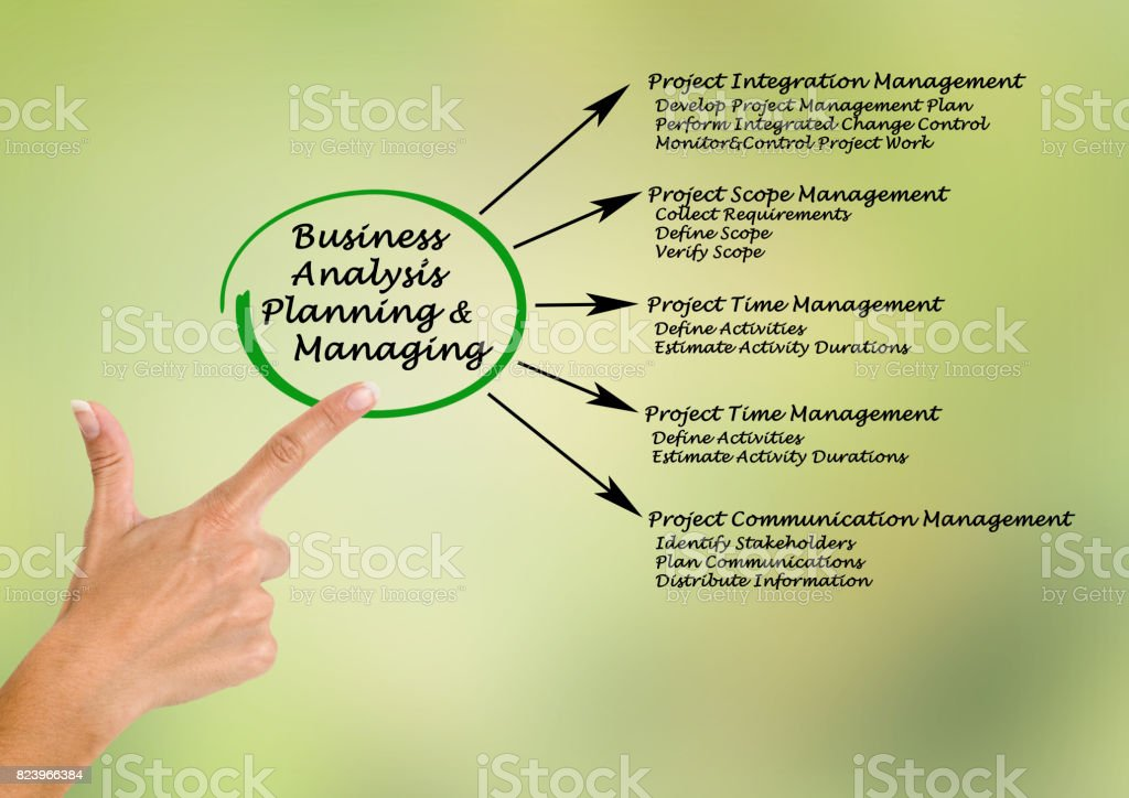 Business Analysis Planning and Managing stock photo