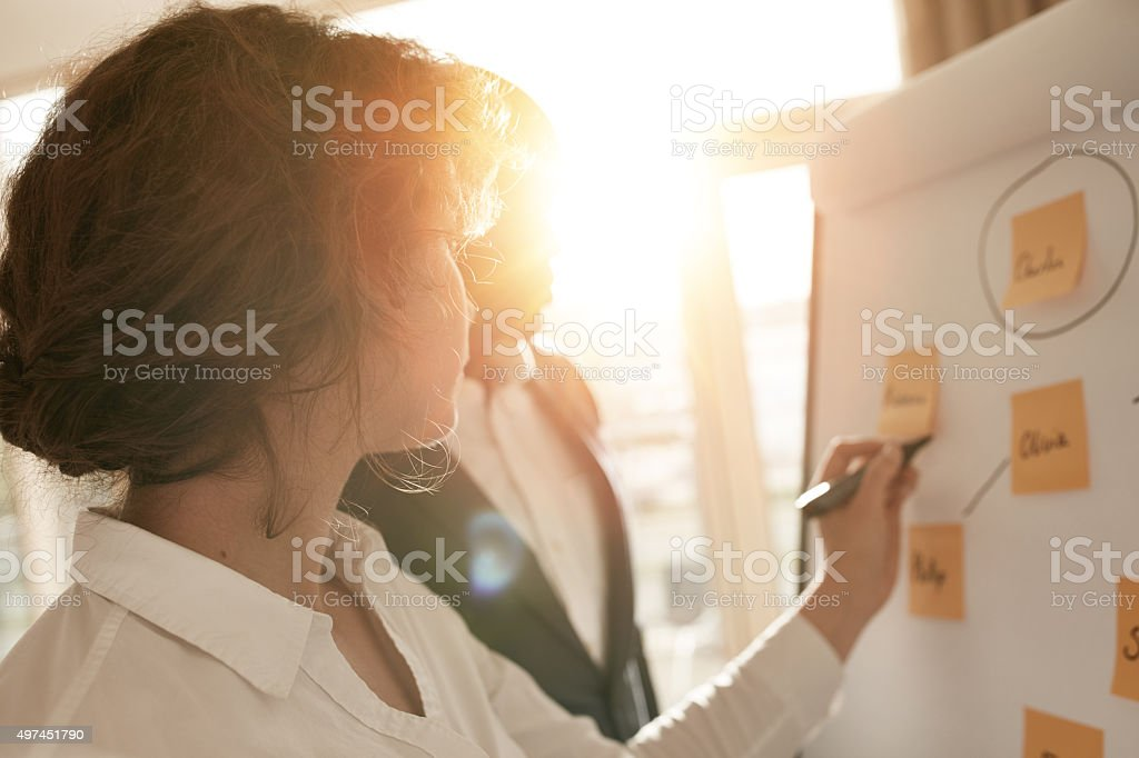 Business associates putting their ideas on flipchart stock photo
