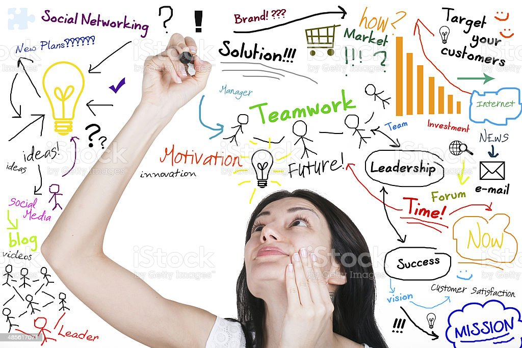 Business Brainstorm stock photo