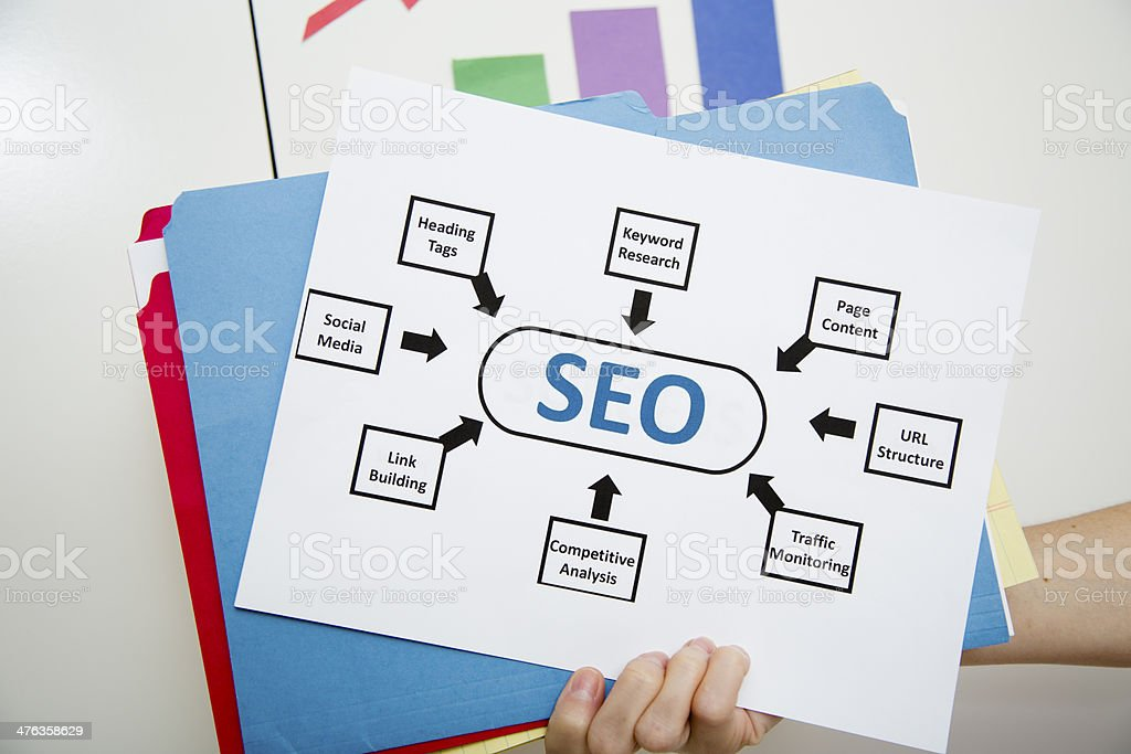 Business:  Businesswoman showing flowchart for search engine optimization royalty-free stock photo