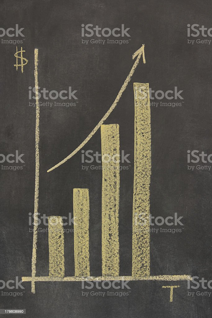 business chart on a blackboard royalty-free stock photo