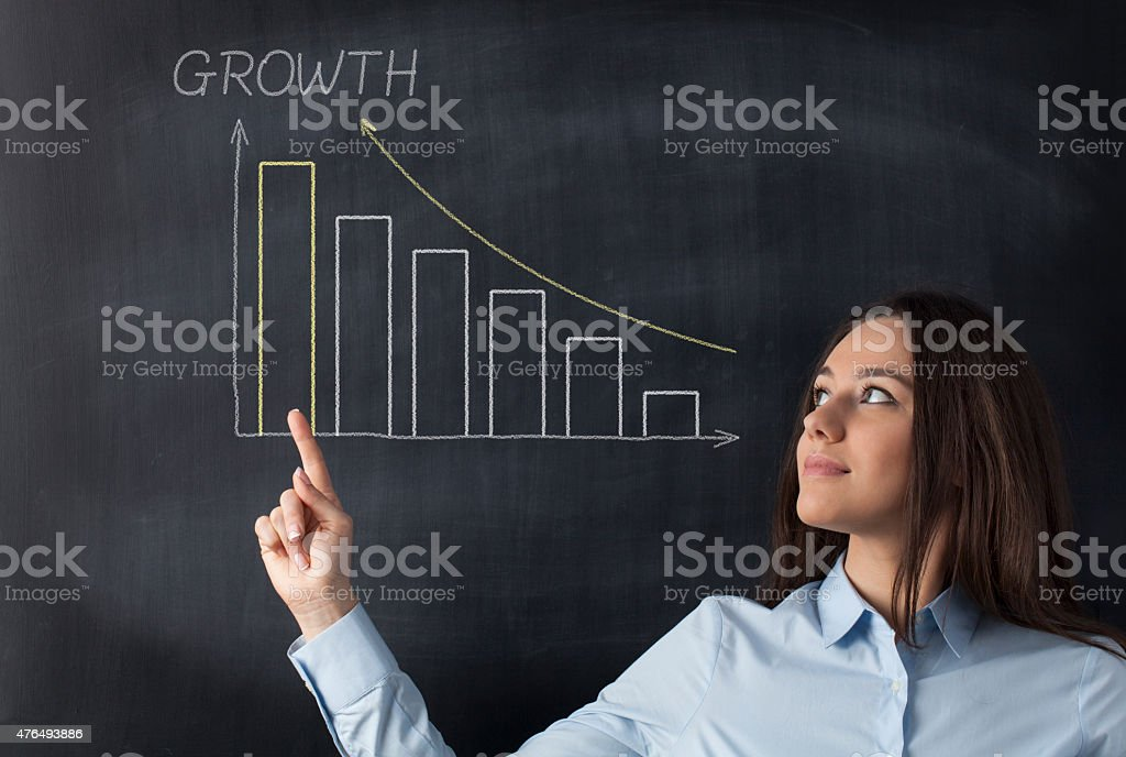 Business chart on chalkboard stock photo