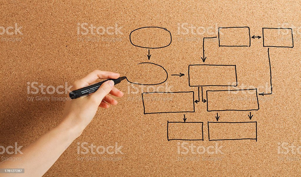 Business chart on cork board royalty-free stock photo