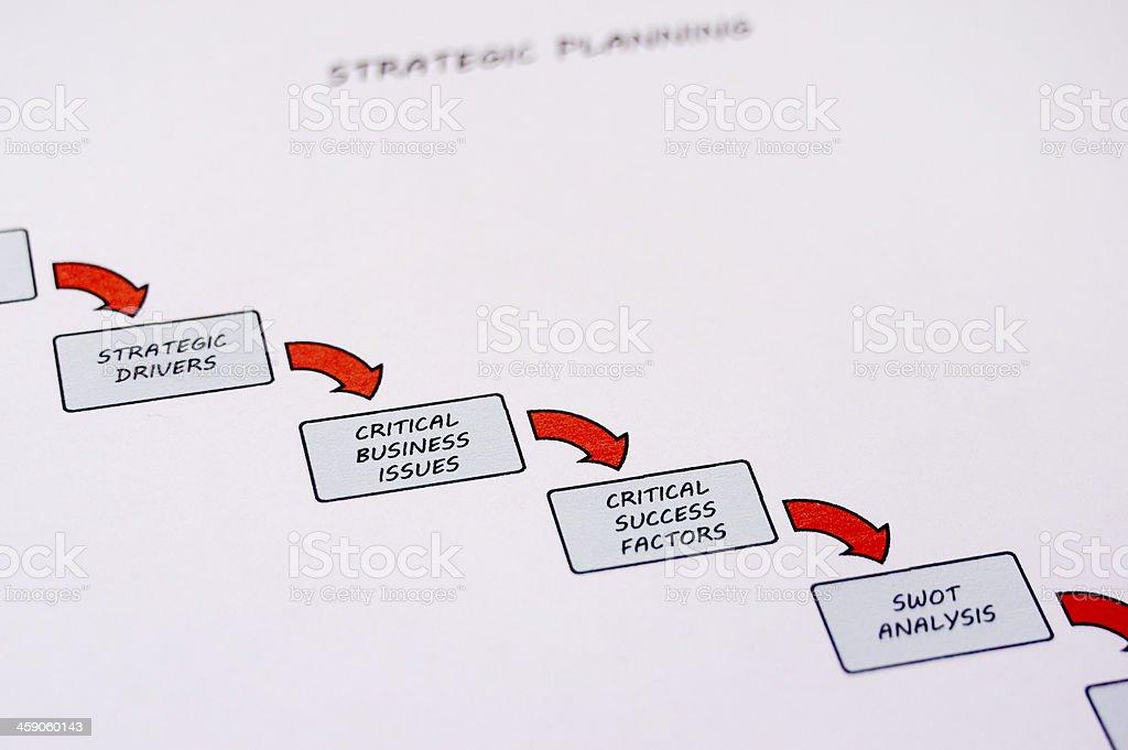 Business Chart - Strategic Planning stock photo