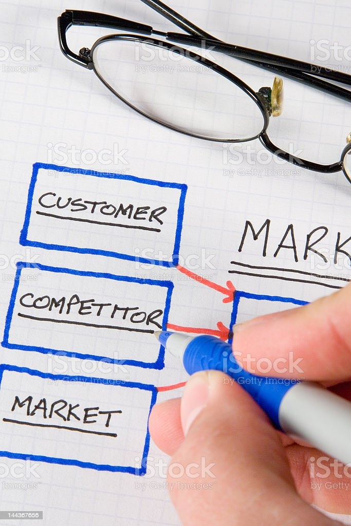 Business Charts & Graphs royalty-free stock photo