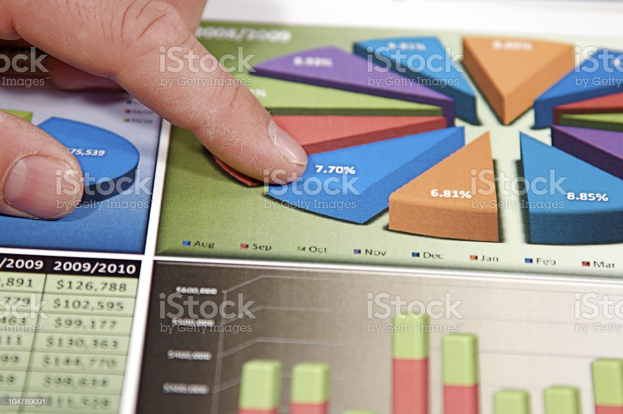 Business Charts royalty-free stock photo