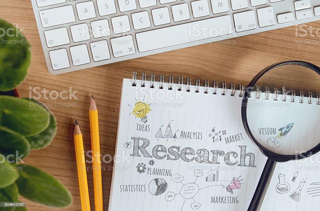 Concepto de negocio para investigación de mercado y de desarrollo de productos nuevos foto de stock libre de derechos