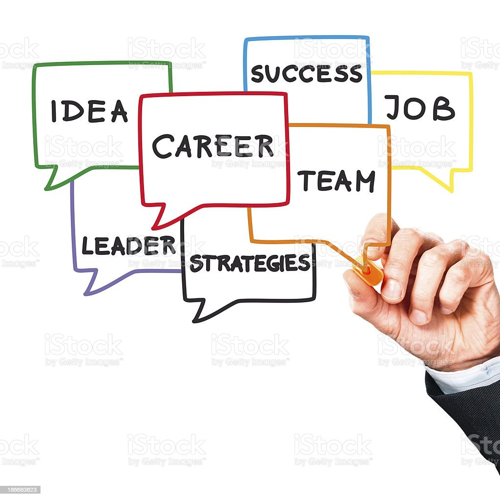 Business Concepts, career, job, success, leader, work in speech bubbles royalty-free stock photo