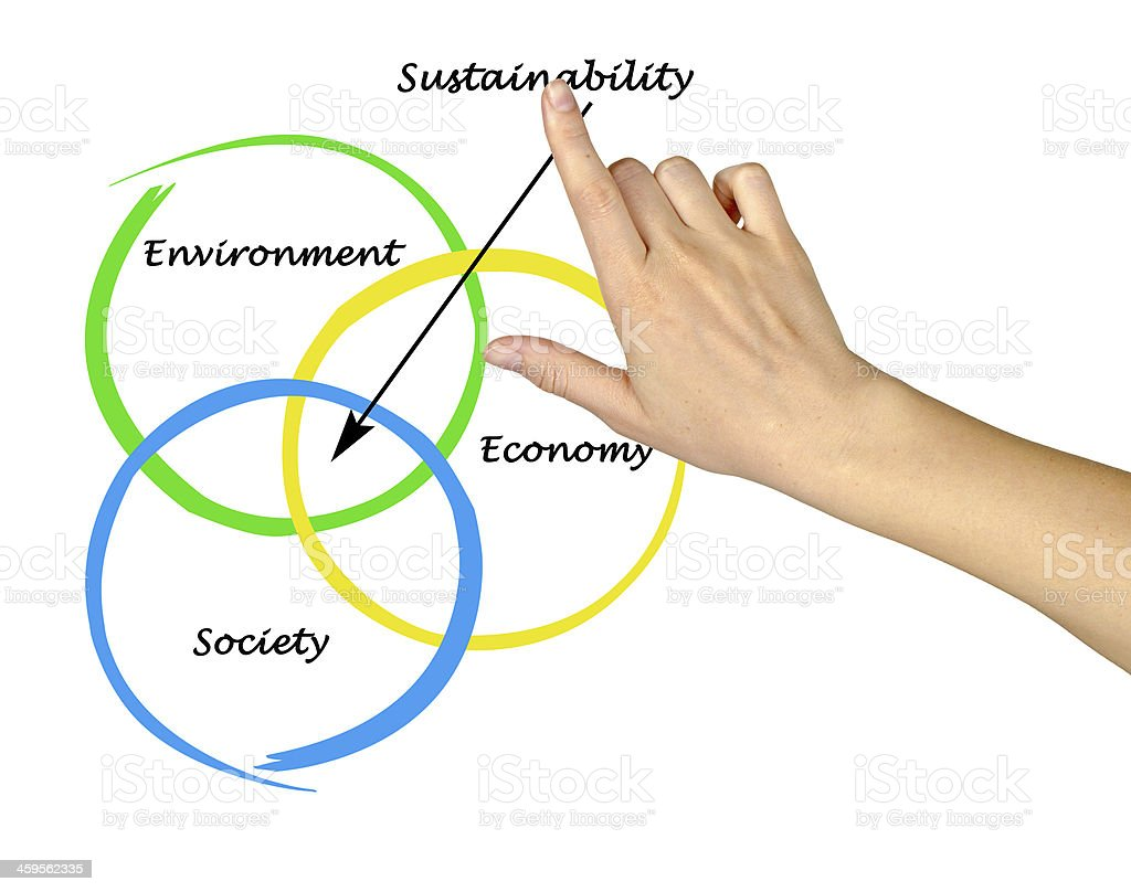 Business diagram of sustainability stock photo