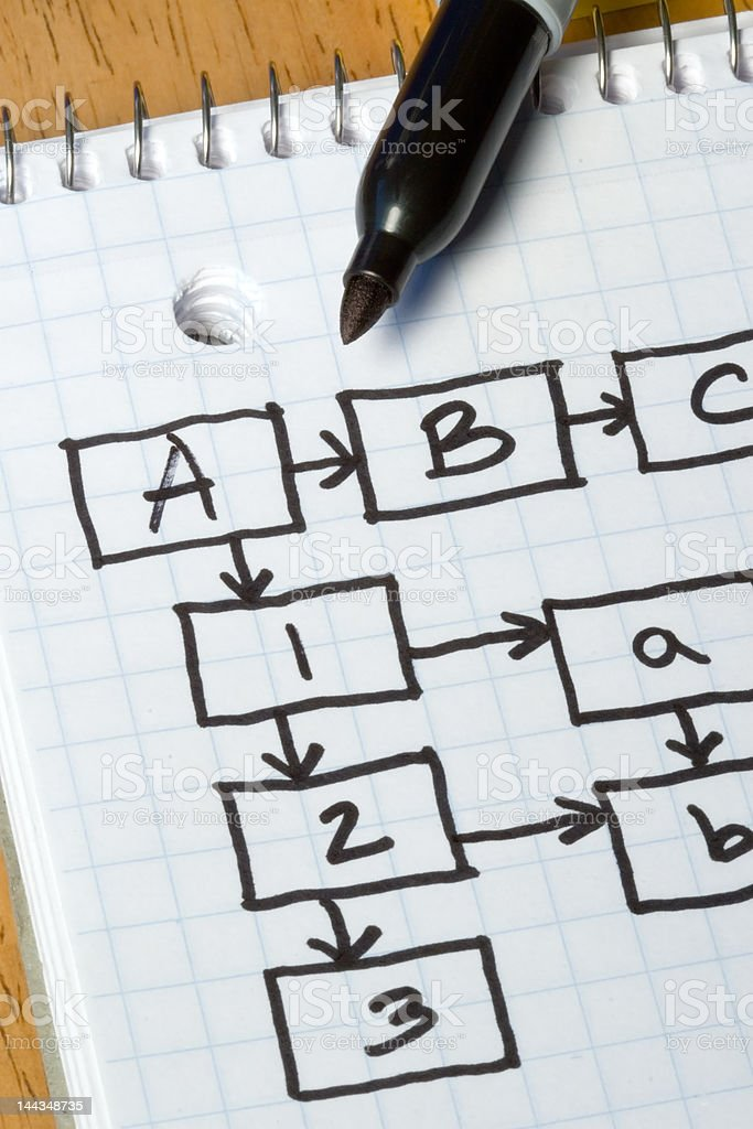 Business Flowchart royalty-free stock photo