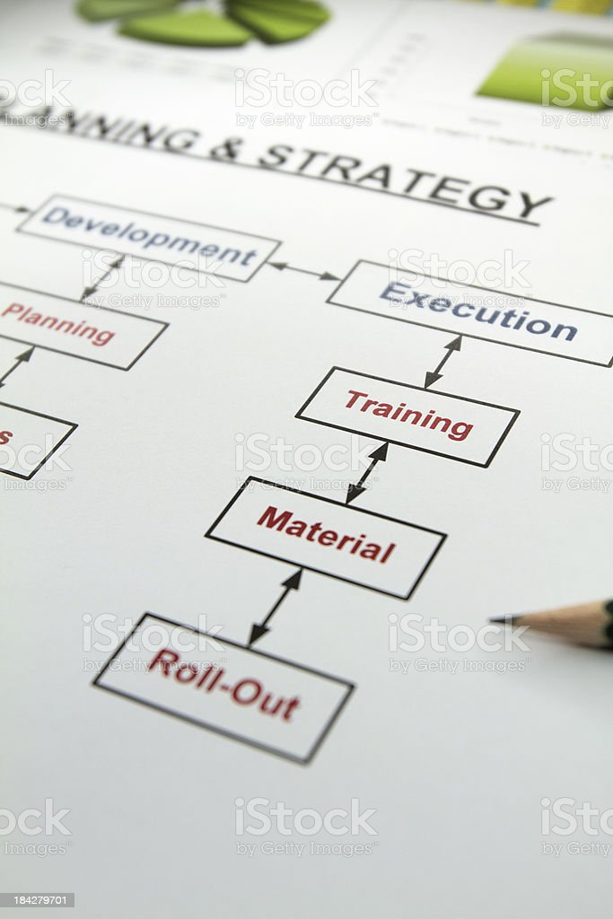 Business Graph and chart stock photo