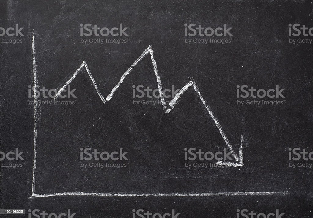 business graph finance chalkboard stock photo