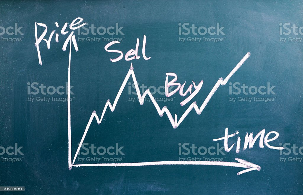 business graph for stock exchange analysis stock photo