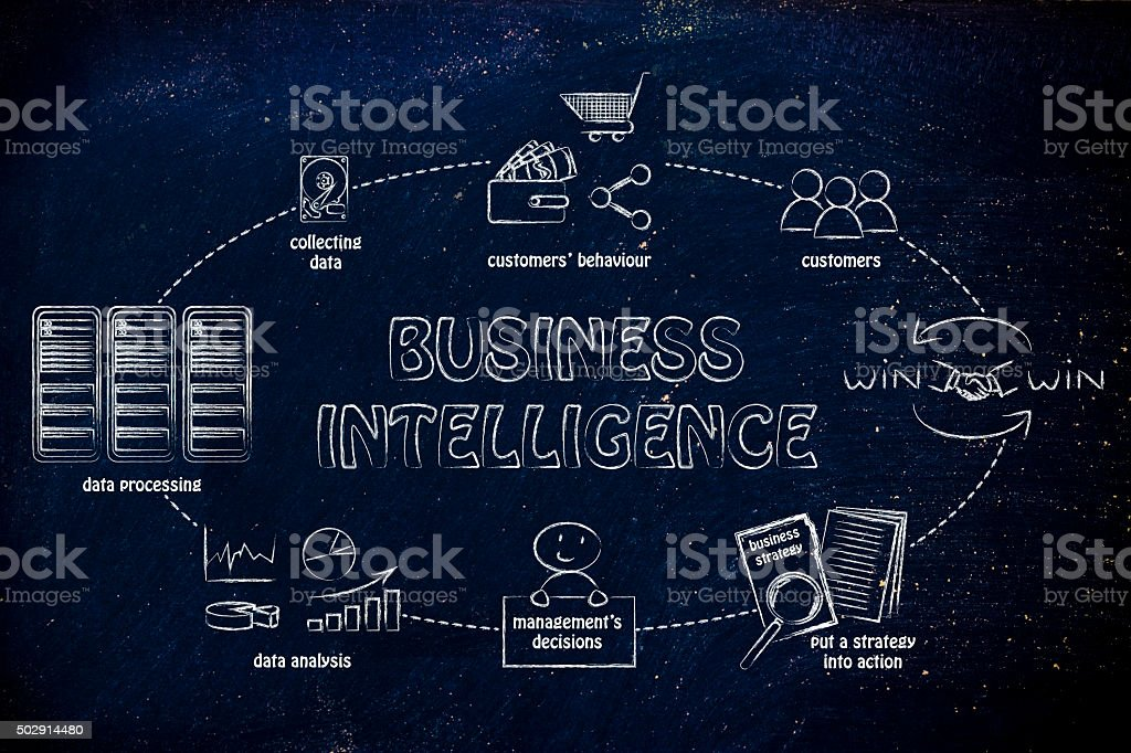 business intelligence cycle stock photo