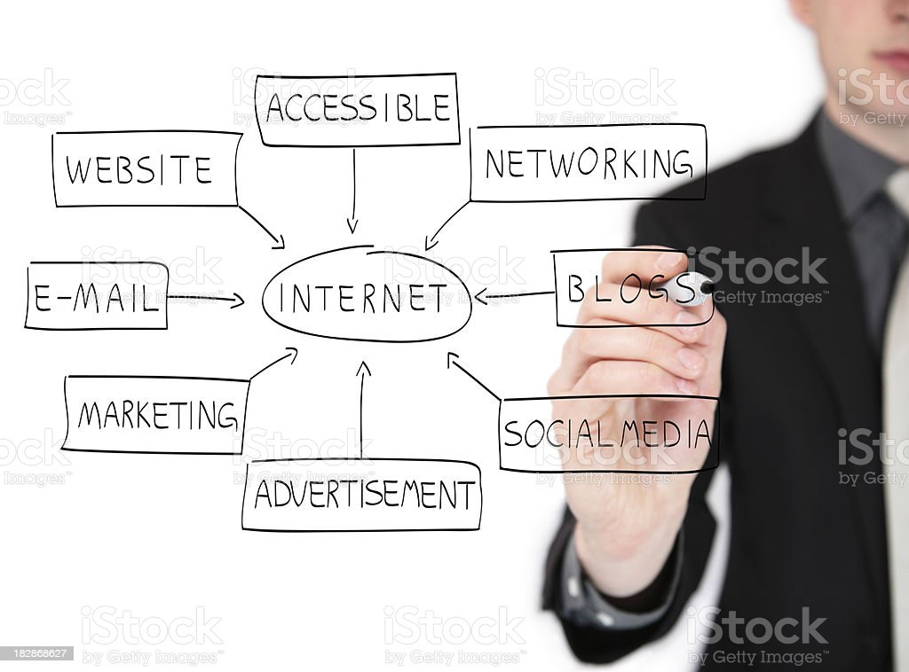 Business man drawing an internet flowchart on a whiteboard royalty-free stock photo