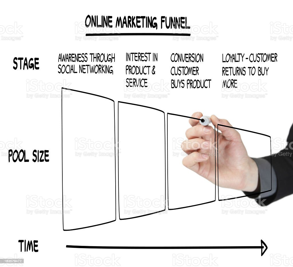 Business man drawing an online marketing funnel stock photo