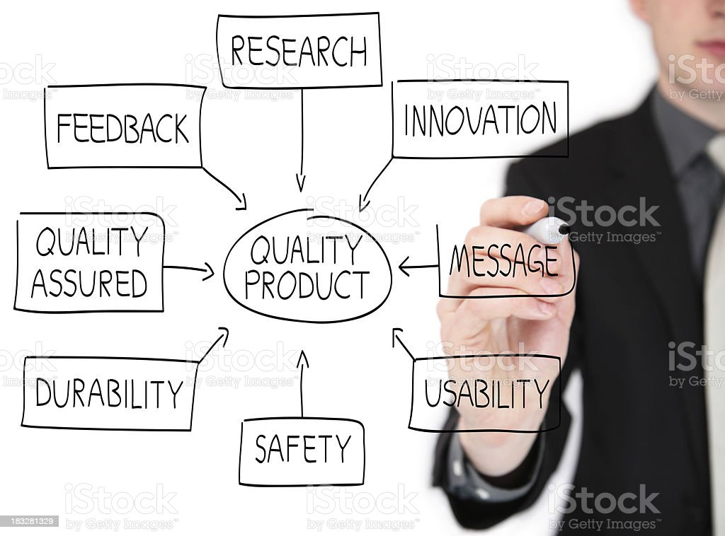 Business man drawing an product flowchart on a whiteboard stock photo