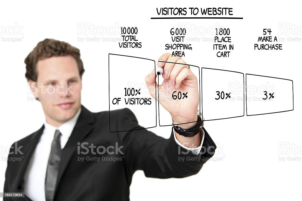 Business man drawing an website visitors funnel stock photo