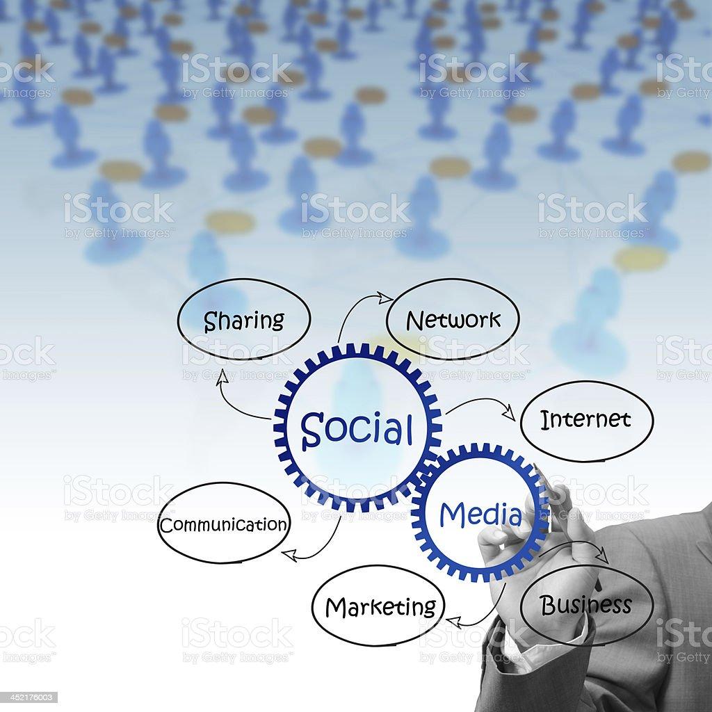 business man hand draws social media diagram stock photo