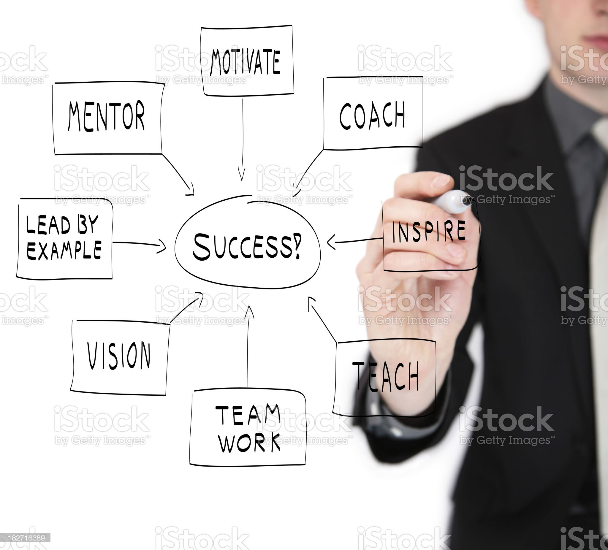 Business man showing the way to success royalty-free stock photo
