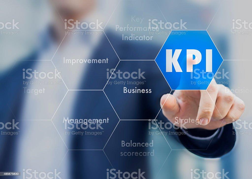 KPI business management with key performance indicator stock photo