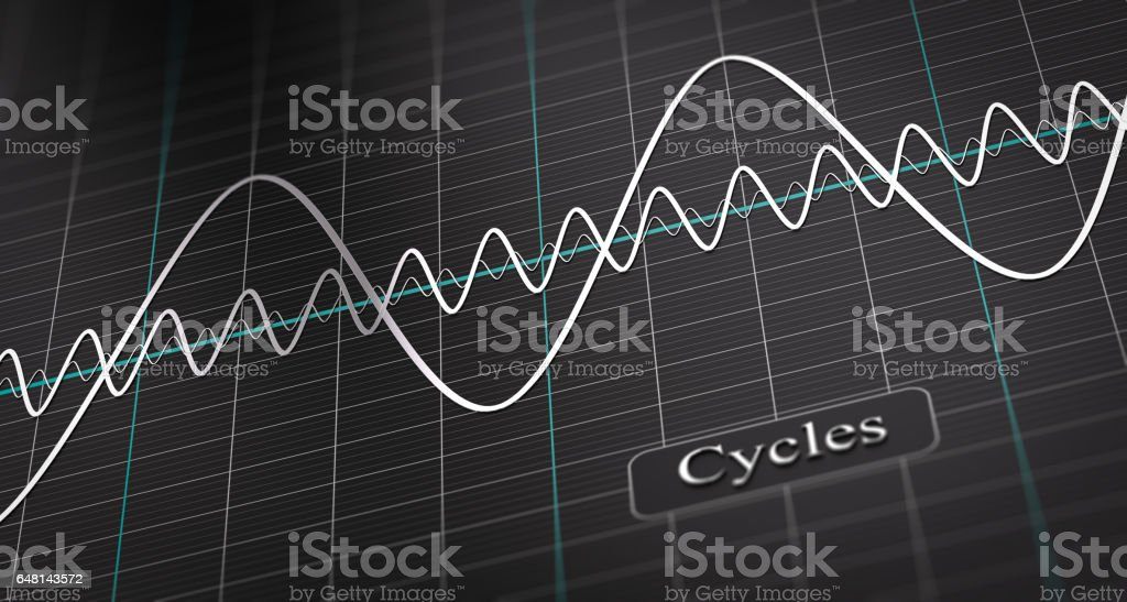 Business or Economic Cycle vector art illustration
