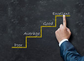 Business performance steps on blackboard