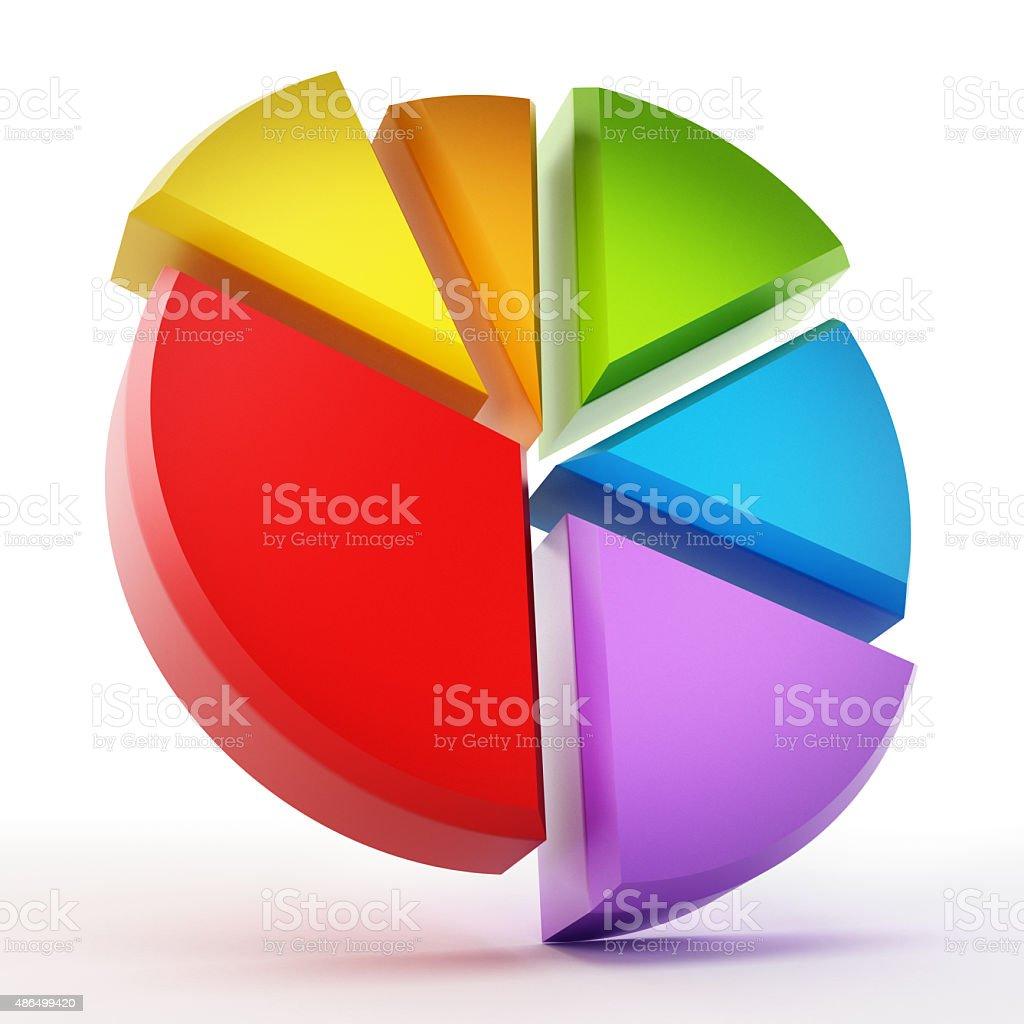 Business pie chart stock photo