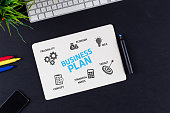 Business Plan Concept with Icons and Keywords