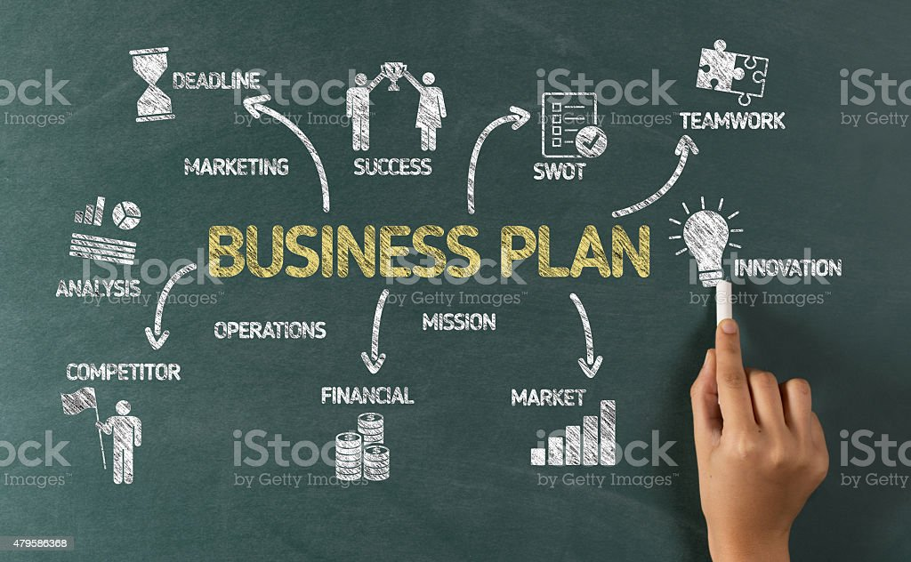 Business Plan Concept with Icons on Blackboard stock photo