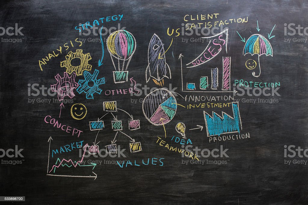 Business plan drawing on wblackboard stock photo