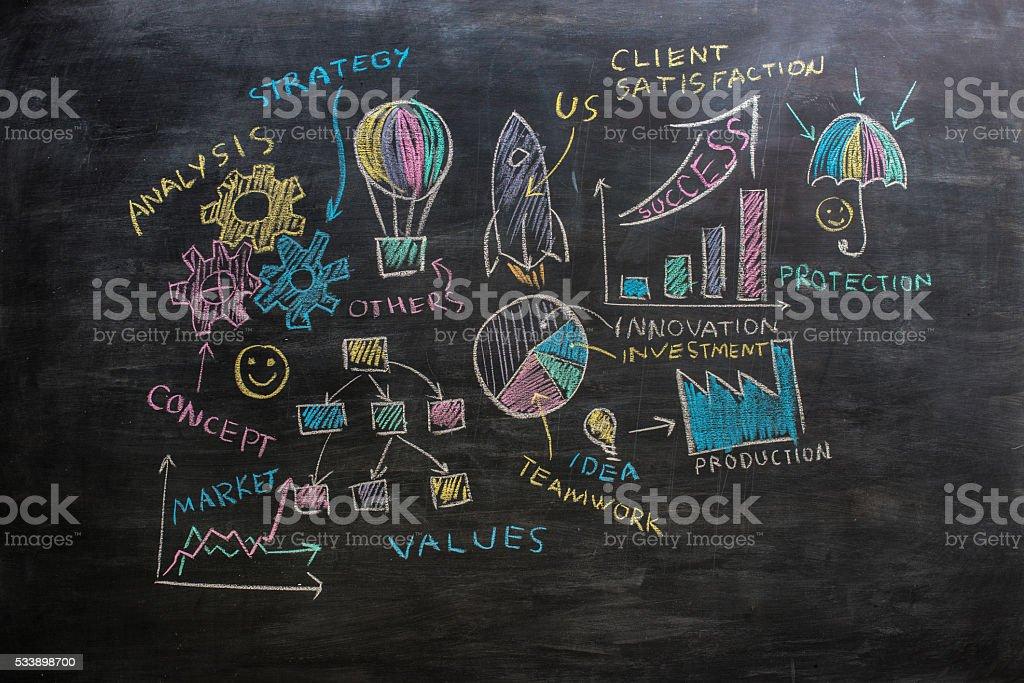 Business plan drawing on wblackboard stock photo