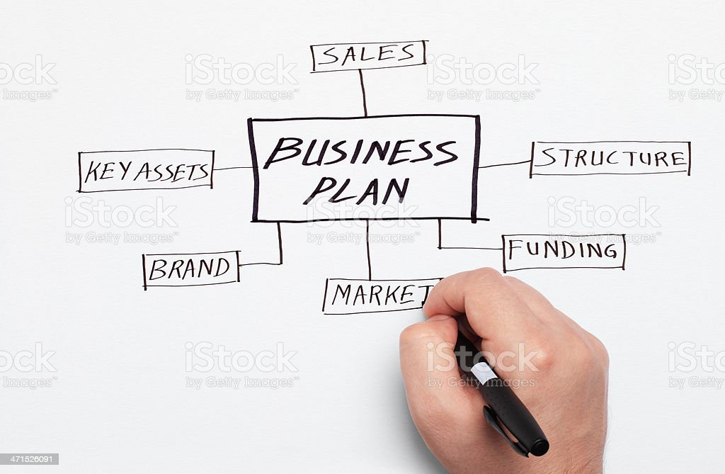 Business Plan on Paper royalty-free stock photo