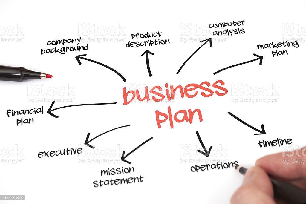Business Plan royalty-free stock photo