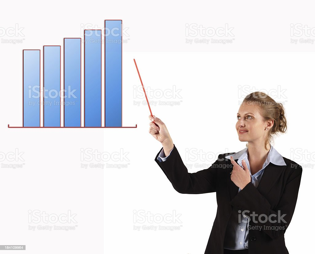 Business presentation, executive woman pointing to a business chart royalty-free stock photo