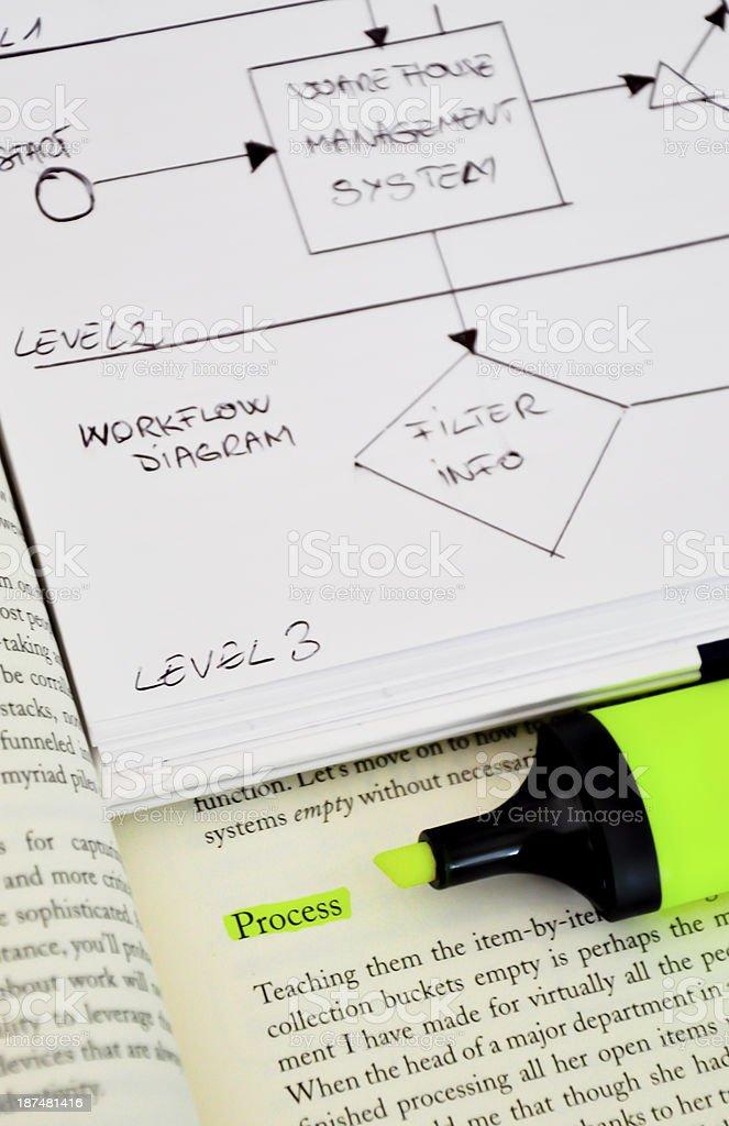 Business process design stock photo
