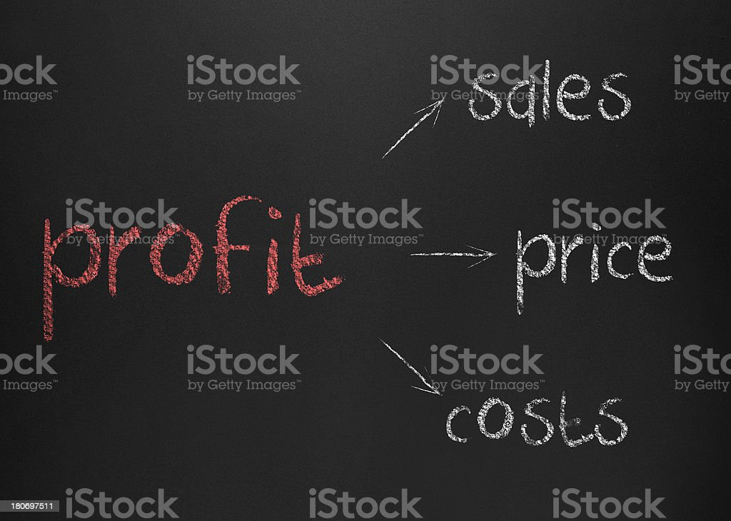 Business Profit (Click for more) royalty-free stock photo