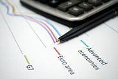 Business report, finance, audit, analytics, what makes money