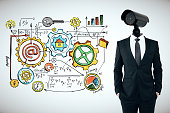 Business security management