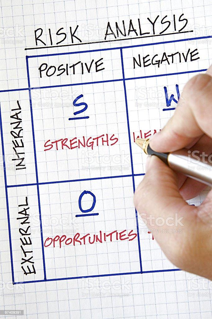 Business SWOT Analysis royalty-free stock photo