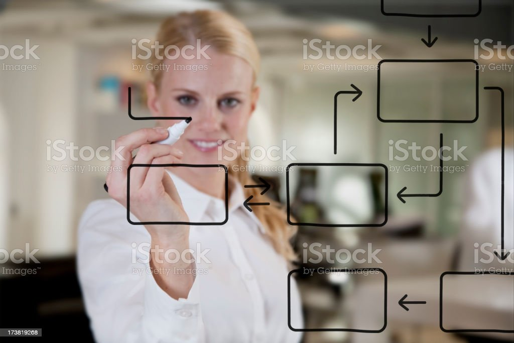 Business woman drawing a diagram stock photo