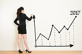 business woman drawing a graph on white wall background