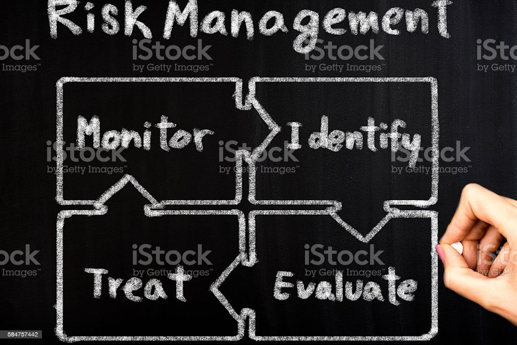 business woman writing concept of risk management stock photo