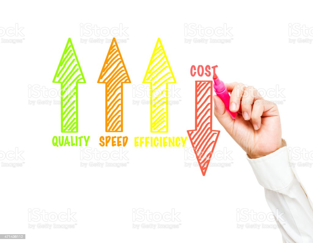 business woman writing industrial product and service improvement stock photo
