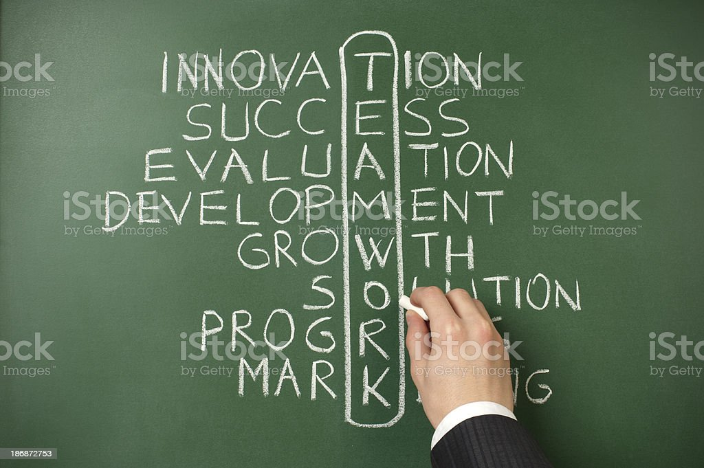 Business words on a green chalkboard royalty-free stock photo